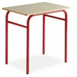 361-collectivites-table-primaire-trad-college-lycee